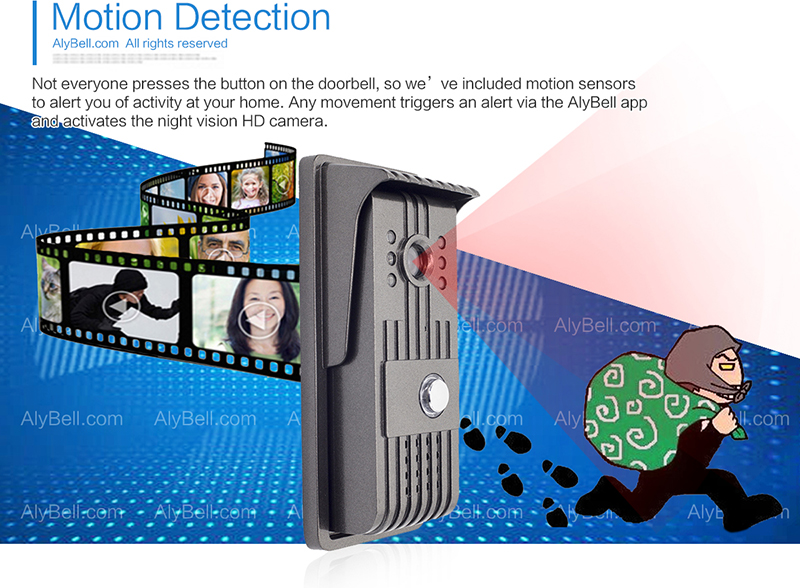 Digital Wide Angle Lens Alarm Recording Burglarproof Video Door Peephole Camera Support Remote Unlock
