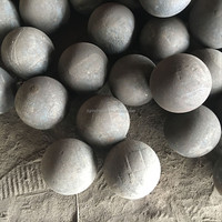 grinding ball for copper and nickel ore