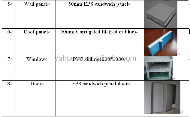 Sandwich Panel Portable Steel Prefabricated Slope Roof House / luxury Villa