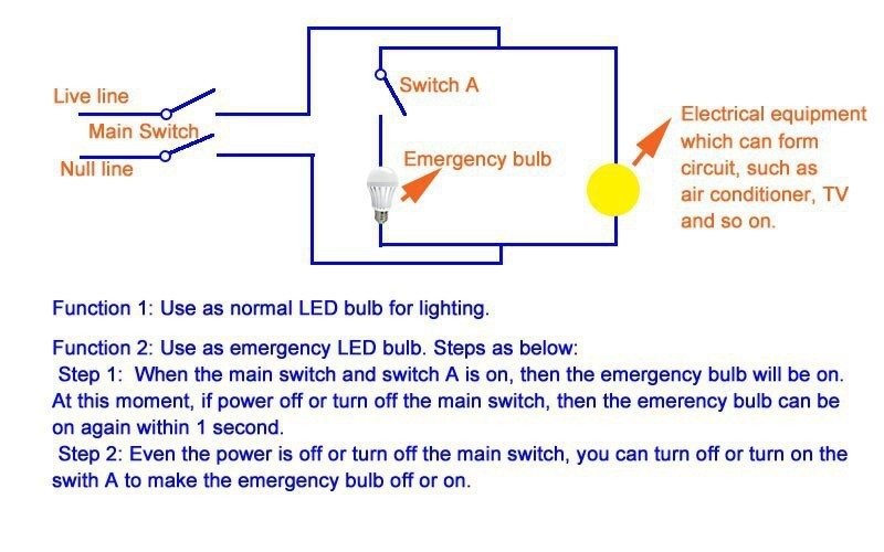 Emergency LED Bulb Theory.jpg