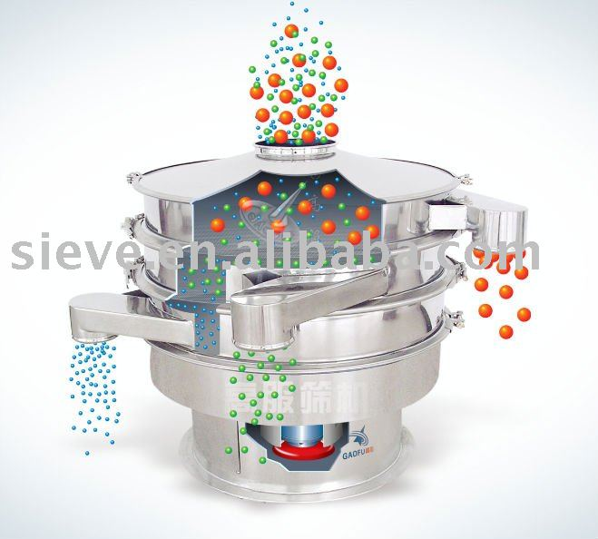 vibrating sieve-stainless steel sieving machine-Gaofu vibrating separator