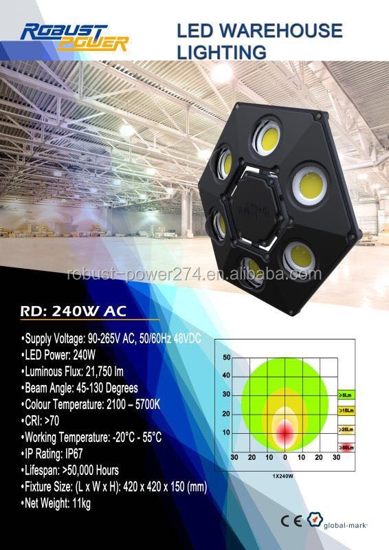 LED Grow Light With 240W Lamps