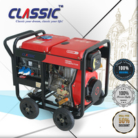 CLASSIC(CHINA) Single Phase China 2kw Noiseless Diesel Generator, Two Cylinder Diesel Generator, China Diesel Generator Price