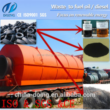 High oil output scrap tire pyrolysis/recycling machinery/plant for sale