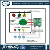 IRCT Low cost Maintenance Free For Buildings 40 mva transformer