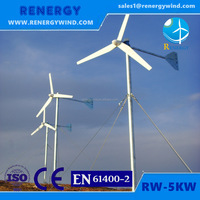 Variable pitch wind energy system for low rpm wind generator grid connection