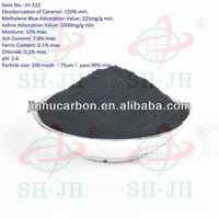 Sugar Grade Activated Carbon Powder For