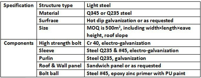 Prefabricated Steel Long Span Roof Covering Metal Sheet