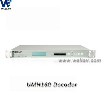 UMH160 IP Decoder