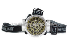 Starlite High Power mini Headlight led bike lights