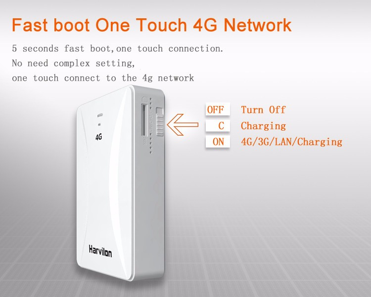 Mini Router Power Bank WIFI Modem With SIM Slot Pocket Router LTE 4G Router