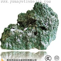 Minerals Metallurgy Bulk Buy From China