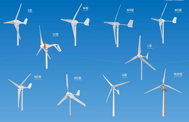 horizontal axis wind generator.jpg