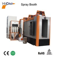 Spray Paint Booth China