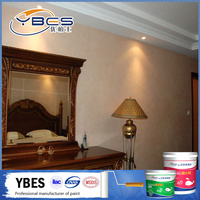 Chinese goods wholesales poly acrylic paint