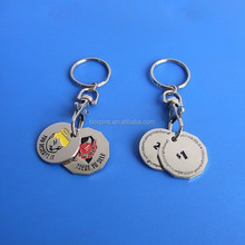 Personalized trolley token coin keychain coin holder keyring(BOX--trolly keychains-247b)