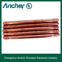 UL listed copper coated steel earthing rods