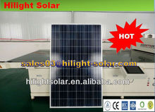 the lowest price solar panel 240w placas slares for home and industry use