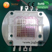 4 band IR 770nm 780nm 790nm 800nm led multi-wavelengths led