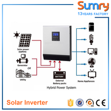 [Sumry]DC12v 24v 48v solar power inverter 1kva 2kva 3kva 4kva 5kva with solar battery charger
