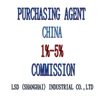 Sourcing Overseas Purchasing Agent wholesale china buying agent service