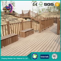 Eco-friendly Durable wpc fire rated mdf board