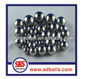 stainless steel ball with hign precision and good surface