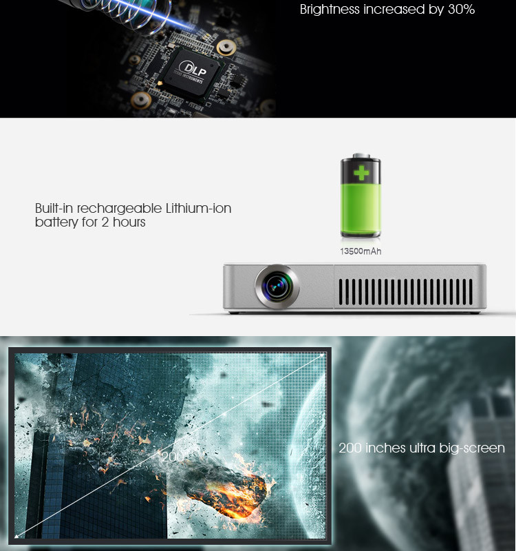 Dlp mobile phone projector android home theater projector for Mirror pocket projector