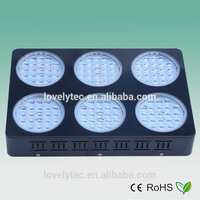 High power blue grow led -red with CE certificate