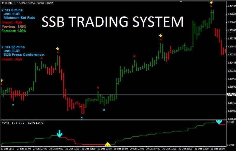Classicfonds- trading signals erfahrungen