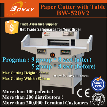 Boway 520mm Electrical Programmed digital guillotine paper cutter with book table