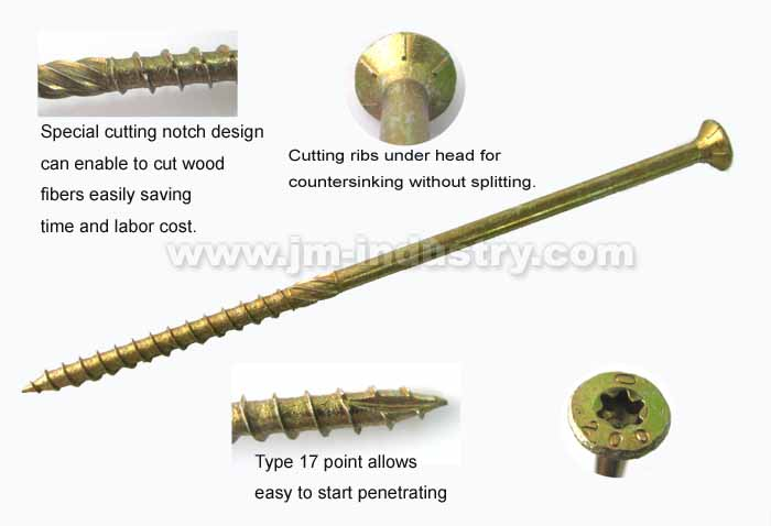 Yellow zp U thread on shank heavy chipboard screw