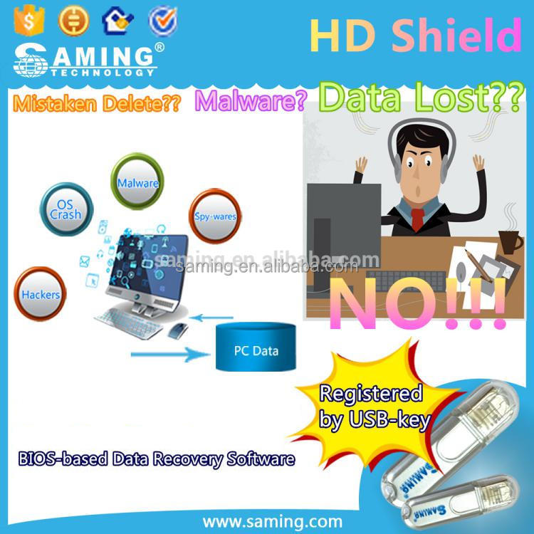 SOHO software/ data lost/malware/mistaken delete/usb key registration/Saming HD Shield