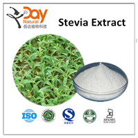 Factory Supply Stevia Sugar Price Wholesale