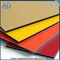 Fireproof aluminum composite wall panel