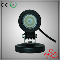 best price 12 volt led lights