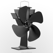 Premium Quality 4 Blades Eco Friendly Ecofan Non Electric Fans
