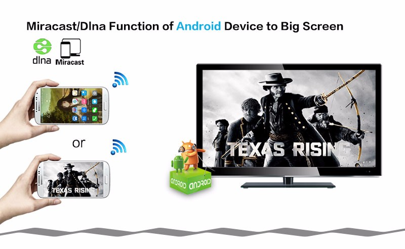 HDMI TV Dongle Miracast/Airplay/DLNA Rockchip 3036 Dual Core For Android/IOS/Windows/Mac