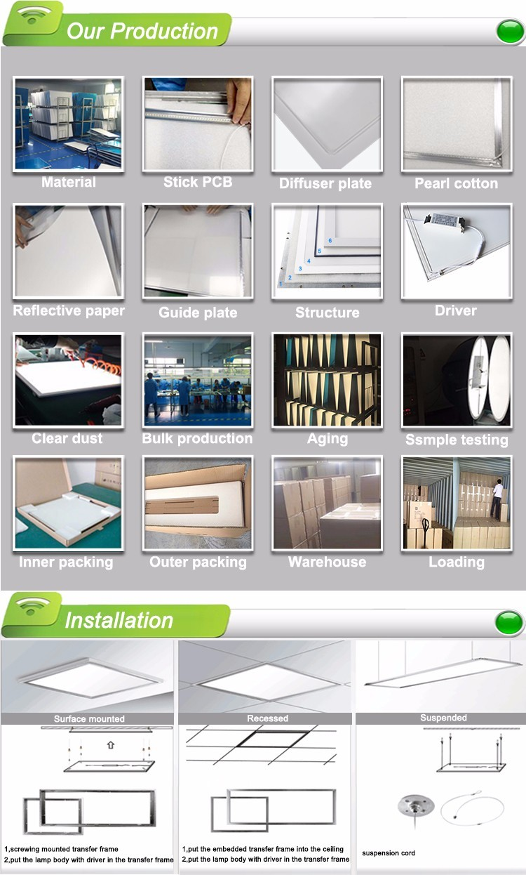 led panel light 15
