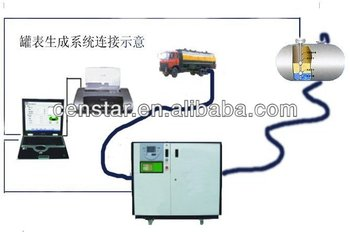 Censtar advanced Tank Calibration System, accurate gasoline tank calibration, standard tank gauge system
