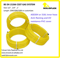 CSST Gas Line- Corrugated Stainless Steel Tubing
