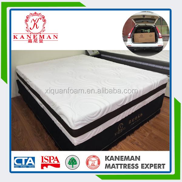 Espuma de alta densidad de china fireproof 1633 colch n - Espuma de alta densidad para sofa ...