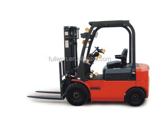 Advanced Design Lonking diesel 2 ton capacity forklift for sale