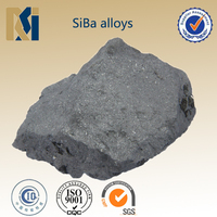 FeSiBa/Ferro Silicon Barium smelting works