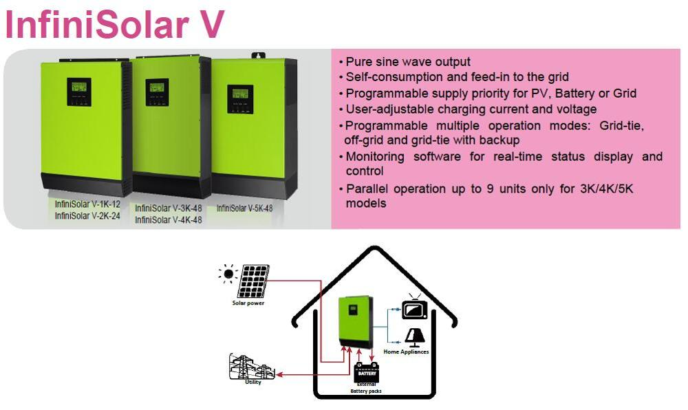 Feed-in Grid with energy storage 3000W DC to AC Solar hybrid inverter