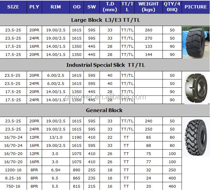 GM ROVER 23.5-25 tires 20.5-25 17.5-25 26.5 29.5-29 13.00-24 16.00-25 wheel tyre