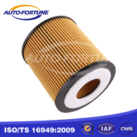 Hot selling Fram japanese oil filter L321-14-302