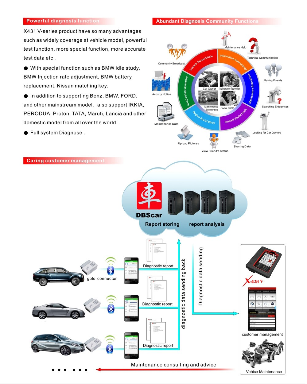 Global Version Launch X431 V Powerful Than Launch X431 5C Free Update Online Car Scanner Launch X-431 V With Bluetooth/WiFi