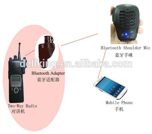 Push to talk PTT mic/microphone for cell phone two way radio