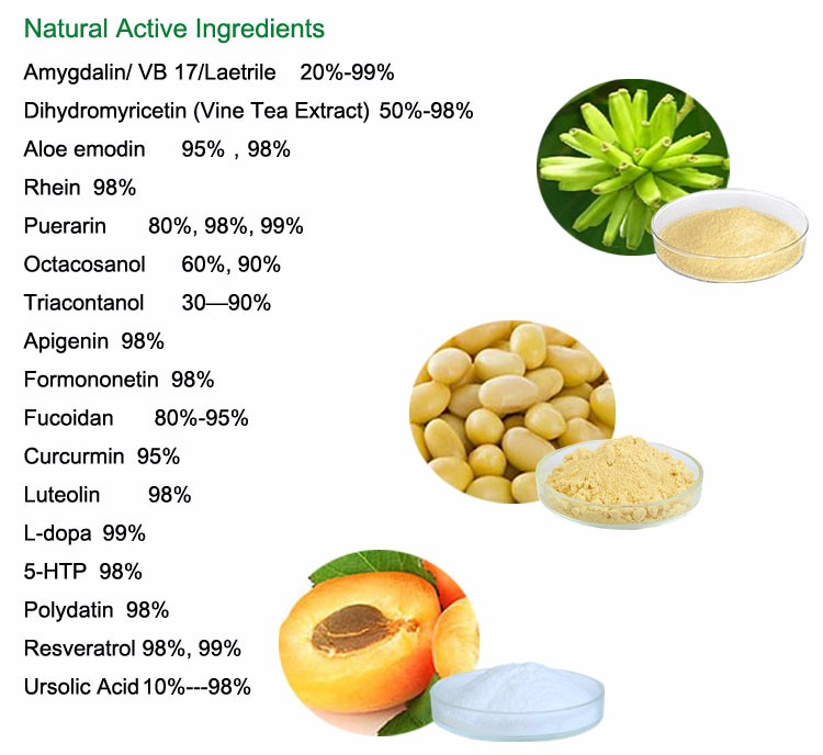 Best service centella asiatica extract powder , gotu kola extract , asiaticoside